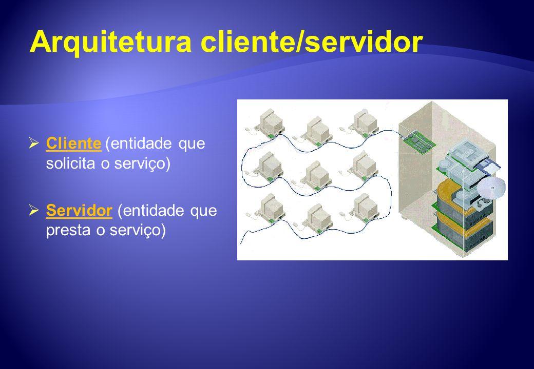 Cliente (entidade que solicita o serviço) Servidor (entidade que presta o serviço) Arquitetura cliente/servidor