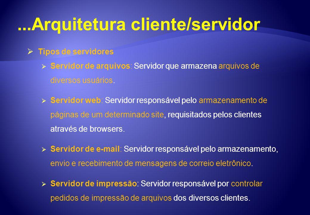 Tipos de servidores Servidor de arquivos: Servidor que armazena arquivos de diversos usuários. Servidor web: Servidor responsável pelo armazenamento d