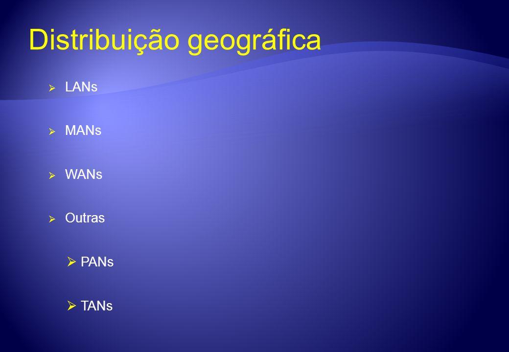 LANs MANs WANs Outras PANs TANs Distribuição geográfica