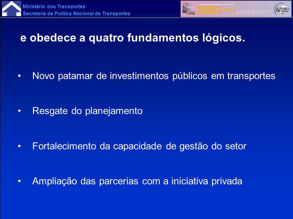 Ministério dos Transportes Secretaria de Política Nacional de Transportes e obedece a quatro fundamentos lógicos. Novo patamar de investimentos públic