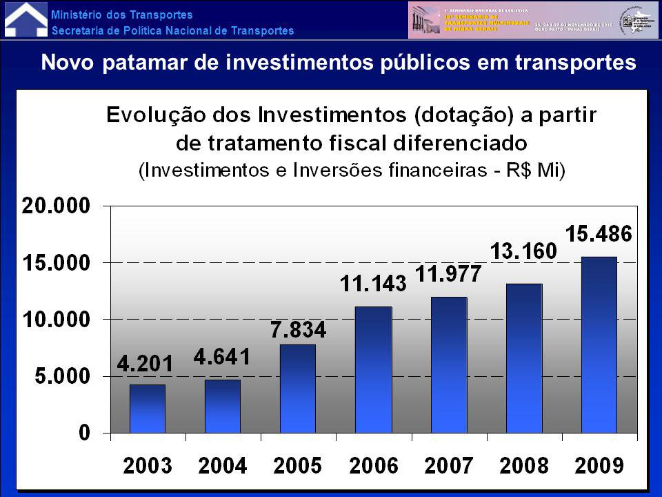 Ministério dos Transportes Secretaria de Política Nacional de Transportes Novo patamar de investimentos públicos em transportes