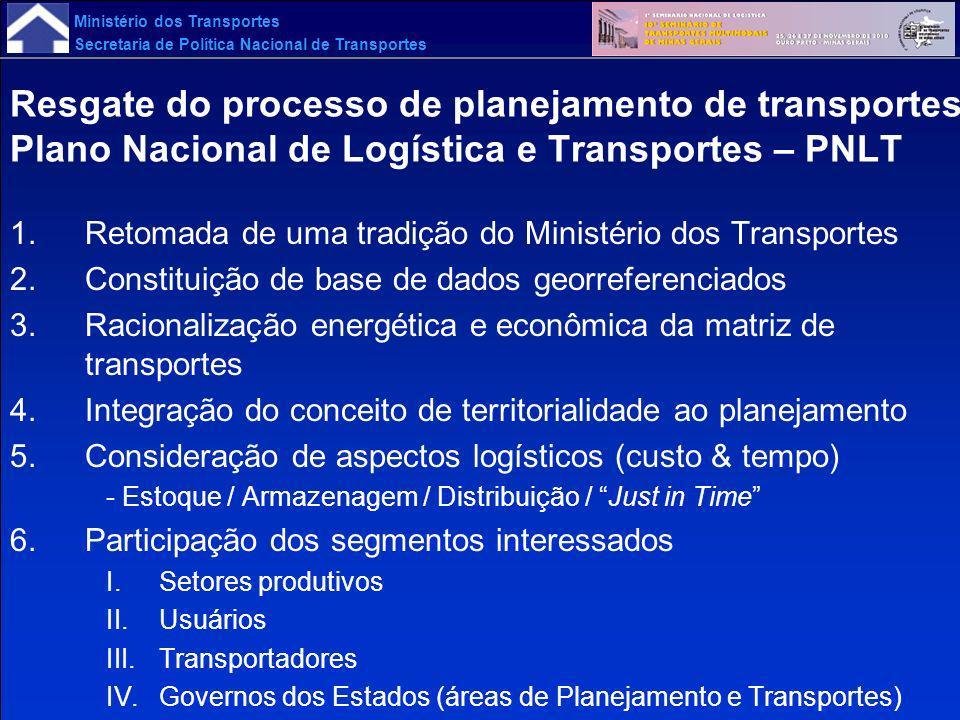Ministério dos Transportes Secretaria de Política Nacional de Transportes Resgate do processo de planejamento de transportes Plano Nacional de Logísti