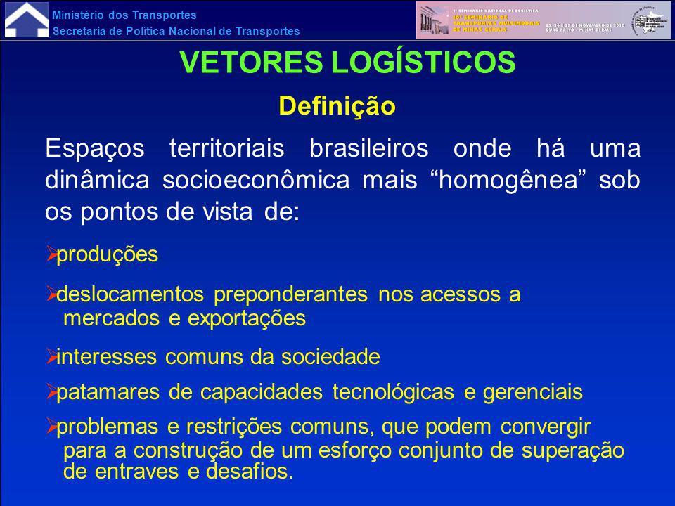 Ministério dos Transportes Secretaria de Política Nacional de Transportes Definição Espaços territoriais brasileiros onde há uma dinâmica socioeconômi