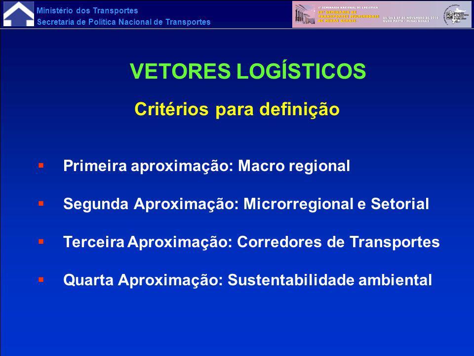 Ministério dos Transportes Secretaria de Política Nacional de Transportes Critérios para definição Primeira aproximação: Macro regional Segunda Aproxi