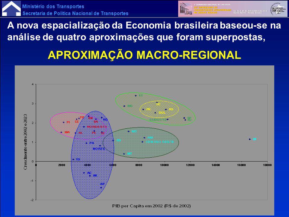 Ministério dos Transportes Secretaria de Política Nacional de Transportes A nova espacialização da Economia brasileira baseou-se na análise de quatro
