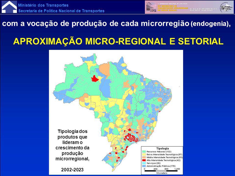 Ministério dos Transportes Secretaria de Política Nacional de Transportes com a vocação de produção de cada microrregião (endogenia), APROXIMAÇÃO MICR