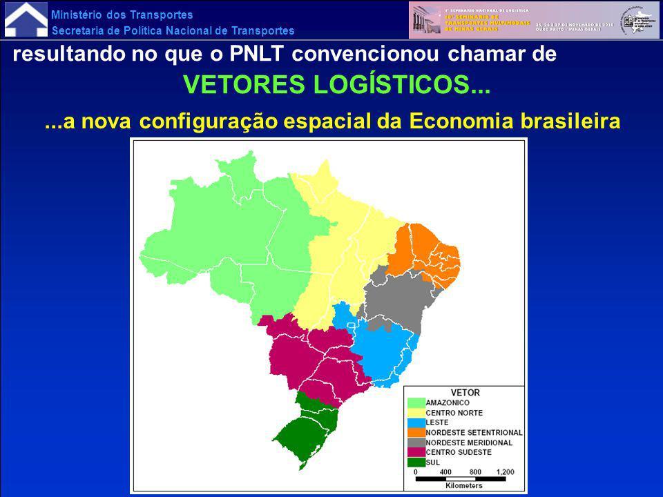 Ministério dos Transportes Secretaria de Política Nacional de Transportes resultando no que o PNLT convencionou chamar de VETORES LOGÍSTICOS......a no