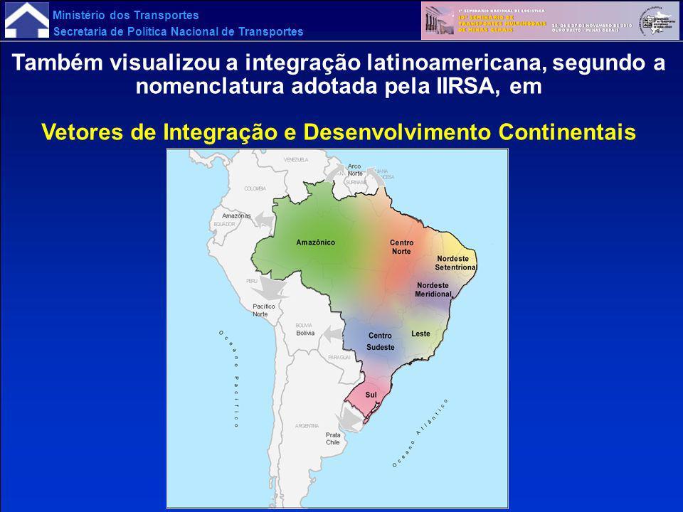 Ministério dos Transportes Secretaria de Política Nacional de Transportes Também visualizou a integração latinoamericana, segundo a nomenclatura adota