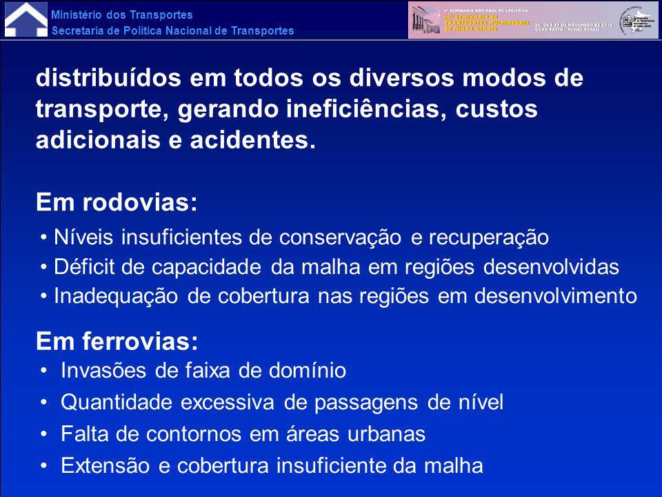 Ministério dos Transportes Secretaria de Política Nacional de Transportes Matriz de Oferta de Eletricidade - Brasil e Mundo (%) 6 20 15 12 16 1 38 41 5 4 2 3 4 3 23 3 85 0% 10% 20% 30% 40% 50% 60% 70% 80% 90% 100% BRASIL 2007OECD2006MUNDO 2006 OUTRAS CARVÃO HIDRÁULICA NUCLEAR GÁS PETRÓLEO 483 TWh - 89%18.930 TWh - 18% % renováveis 10.460 TWh - 16% Fonte: MME A matriz brasileira, com base em usinas hidrelétricas, é limpa.