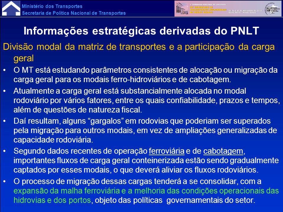 Ministério dos Transportes Secretaria de Política Nacional de Transportes Informações estratégicas derivadas do PNLT Divisão modal da matriz de transp