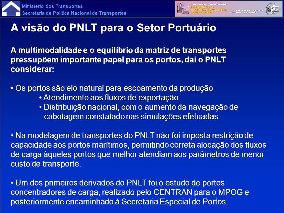 Ministério dos Transportes Secretaria de Política Nacional de Transportes A visão do PNLT para o Setor Portuário A multimodalidade e o equilíbrio da m
