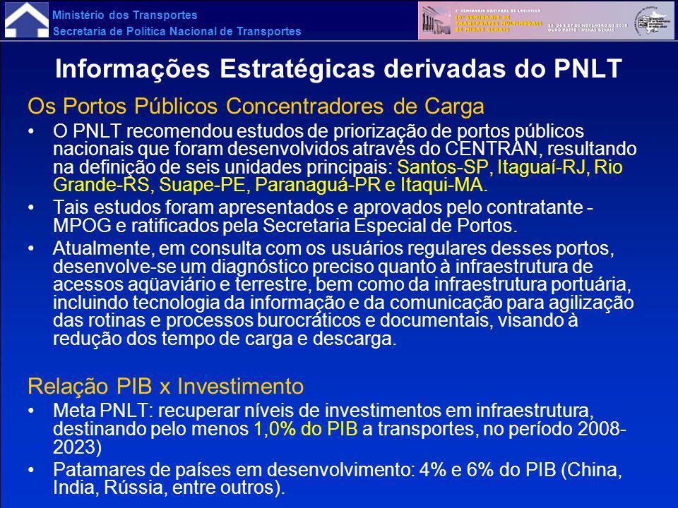 Ministério dos Transportes Secretaria de Política Nacional de Transportes Informações Estratégicas derivadas do PNLT Os Portos Públicos Concentradores