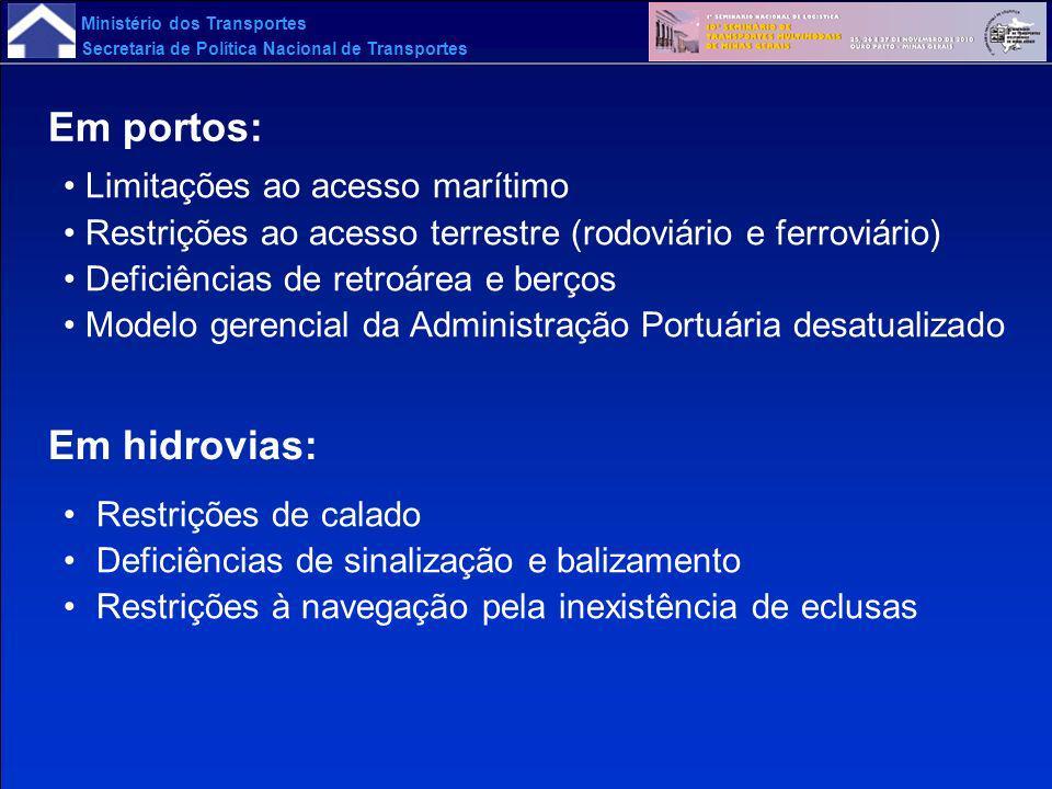 Ministério dos Transportes Secretaria de Política Nacional de Transportes Em portos: Limitações ao acesso marítimo Restrições ao acesso terrestre (rod