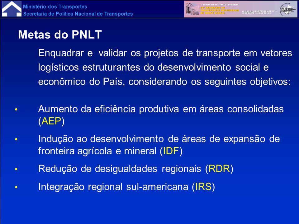 Ministério dos Transportes Secretaria de Política Nacional de Transportes Metas do PNLT Enquadrar e validar os projetos de transporte em vetores logís