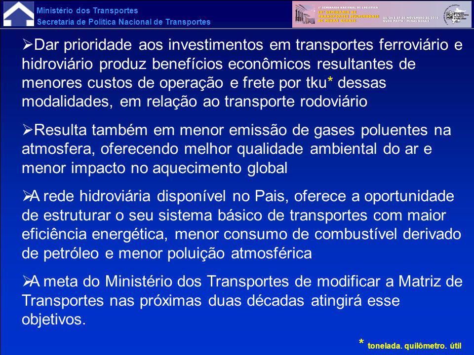 Ministério dos Transportes Secretaria de Política Nacional de Transportes Dar prioridade aos investimentos em transportes ferroviário e hidroviário pr