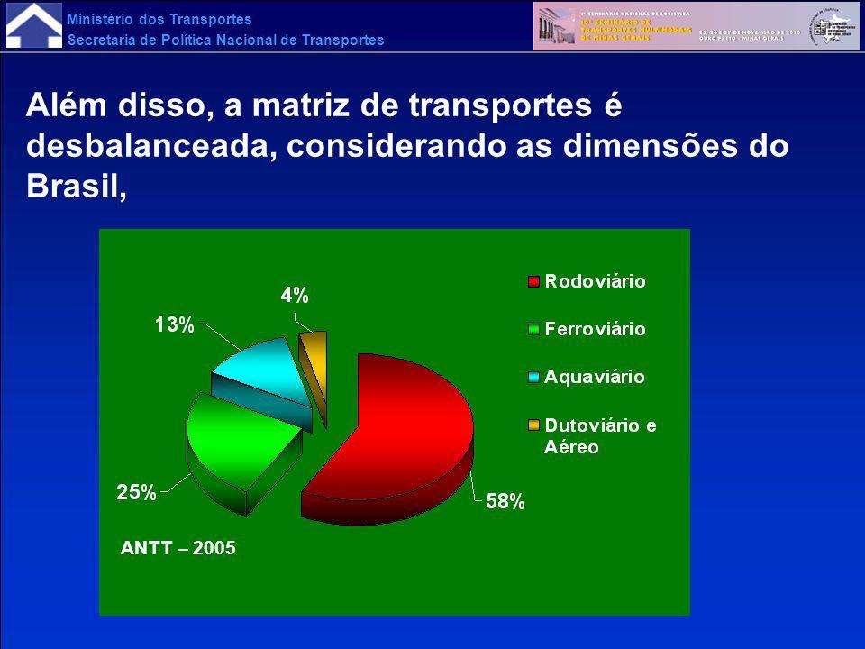 Ministério dos Transportes Secretaria de Política Nacional de Transportes Além disso, a matriz de transportes é desbalanceada, considerando as dimensõ
