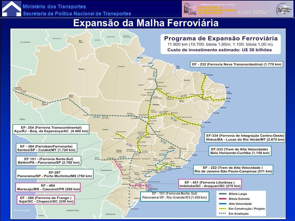 Ministério dos Transportes Secretaria de Política Nacional de Transportes Expansão da Malha Ferroviária EF - 151 (Ferrovia Norte-Sul) Panorama/SP - Ri