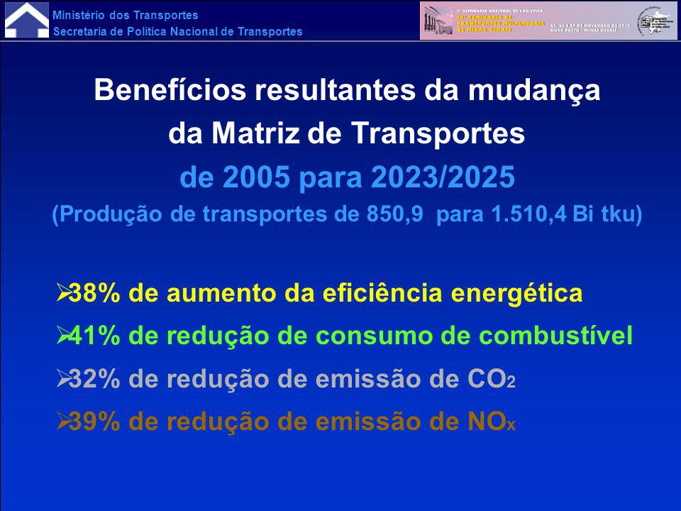 Ministério dos Transportes Secretaria de Política Nacional de Transportes Benefícios resultantes da mudança da Matriz de Transportes de 2005 para 2023