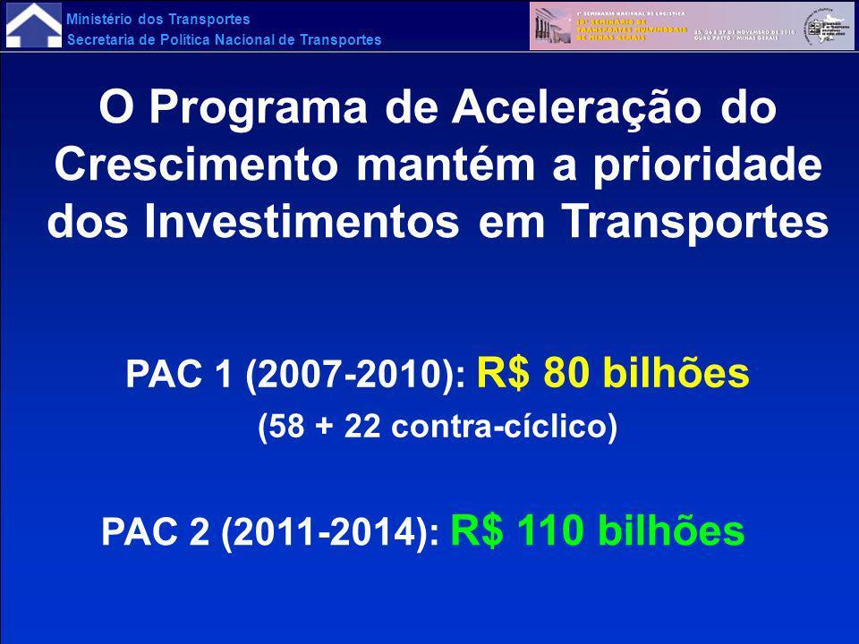 Ministério dos Transportes Secretaria de Política Nacional de Transportes O Programa de Aceleração do Crescimento mantém a prioridade dos Investimento
