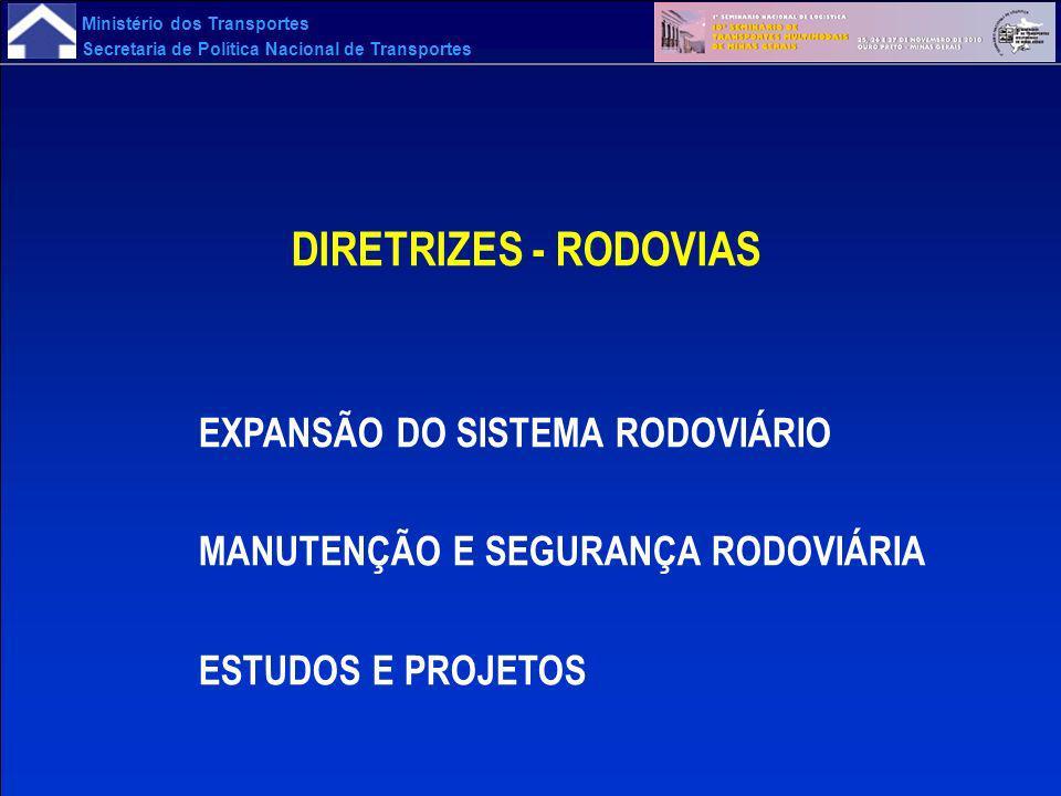 Ministério dos Transportes Secretaria de Política Nacional de Transportes EXPANSÃO DO SISTEMA RODOVIÁRIO MANUTENÇÃO E SEGURANÇA RODOVIÁRIA ESTUDOS E P