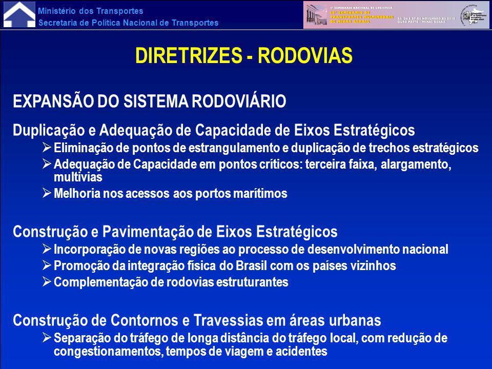 Ministério dos Transportes Secretaria de Política Nacional de Transportes EXPANSÃO DO SISTEMA RODOVIÁRIO Duplicação e Adequação de Capacidade de Eixos