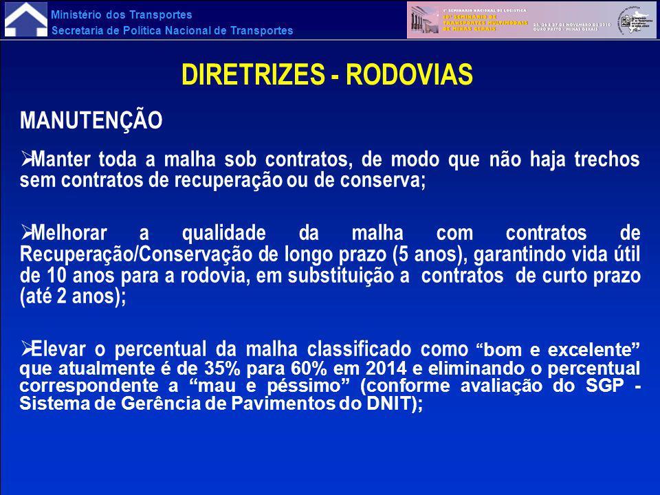 Ministério dos Transportes Secretaria de Política Nacional de Transportes DIRETRIZES - RODOVIAS MANUTENÇÃO Manter toda a malha sob contratos, de modo