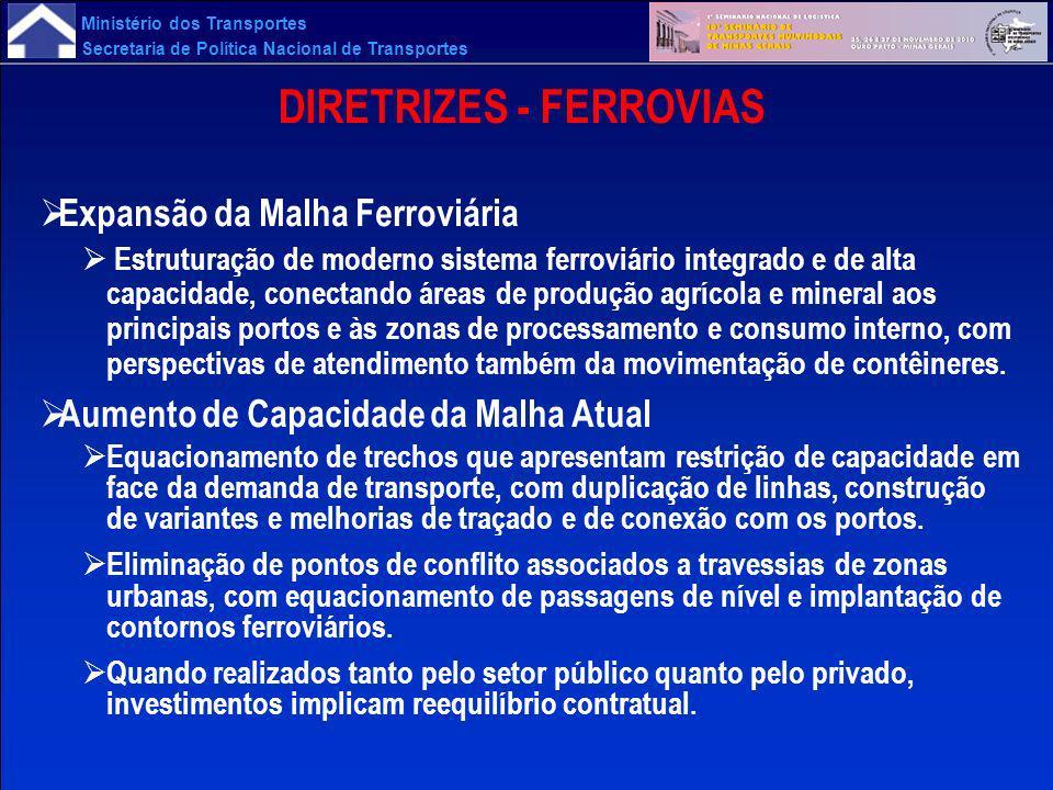 Ministério dos Transportes Secretaria de Política Nacional de Transportes DIRETRIZES - FERROVIAS Expansão da Malha Ferroviária Estruturação de moderno