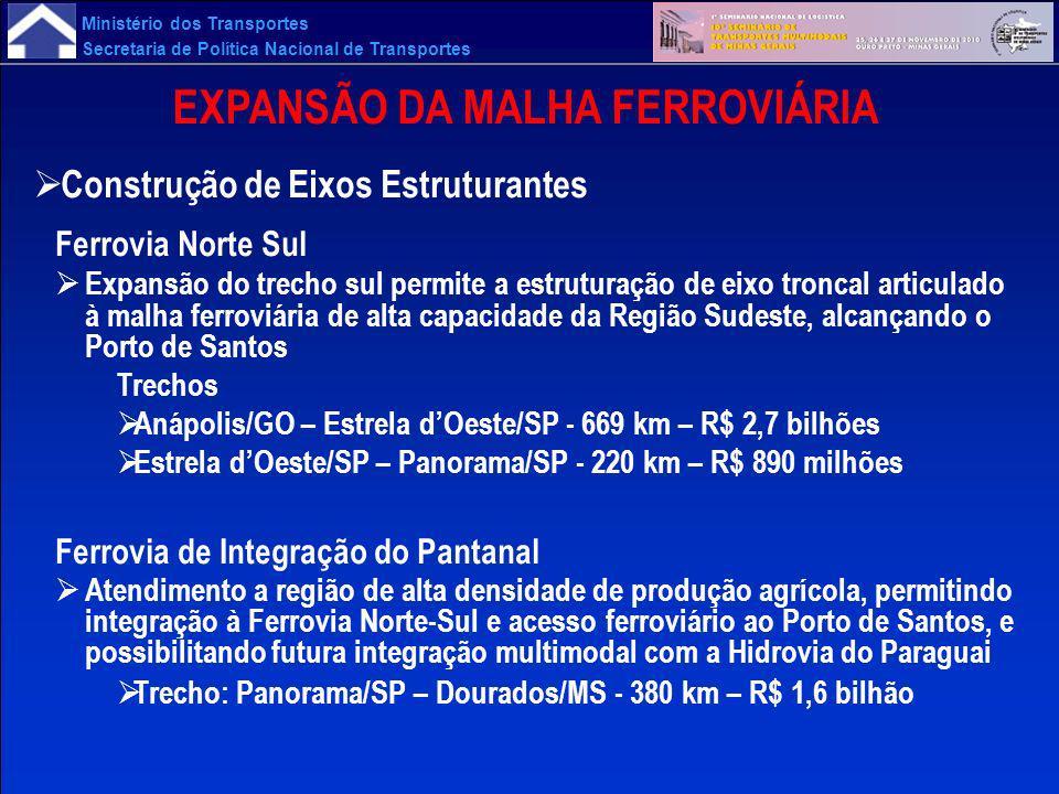 Ministério dos Transportes Secretaria de Política Nacional de Transportes EXPANSÃO DA MALHA FERROVIÁRIA Construção de Eixos Estruturantes Ferrovia Nor