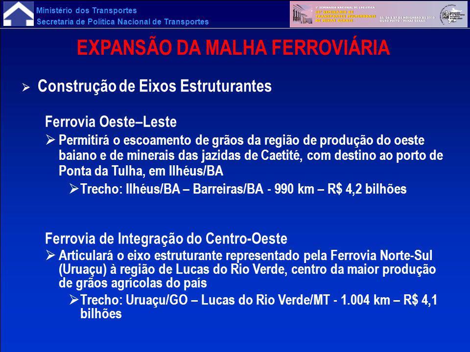 Ministério dos Transportes Secretaria de Política Nacional de Transportes EXPANSÃO DA MALHA FERROVIÁRIA Construção de Eixos Estruturantes Ferrovia Oes