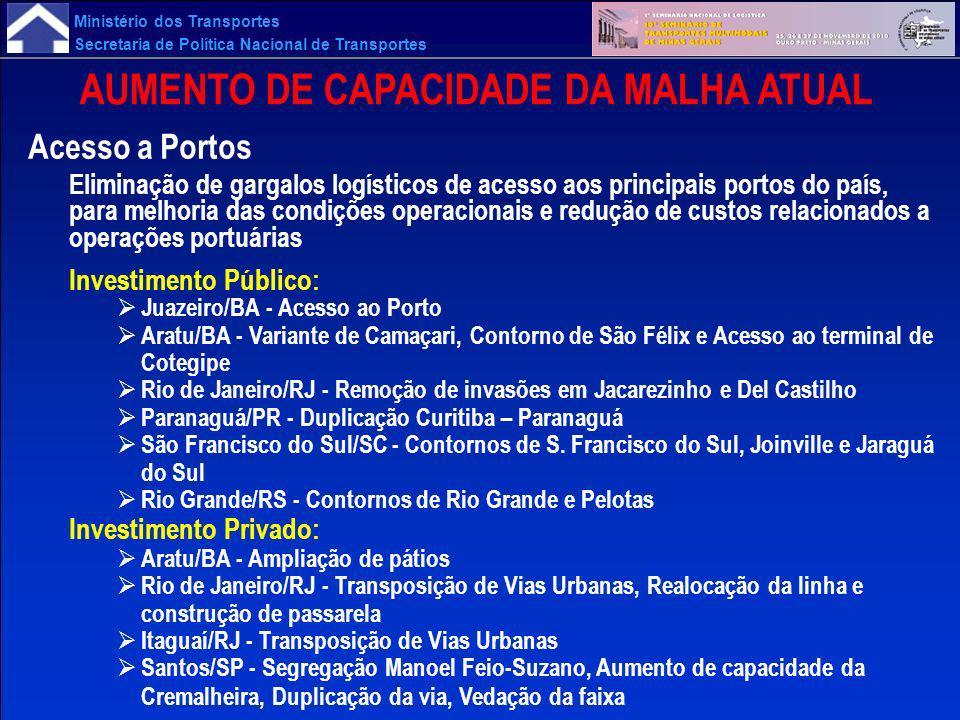 Ministério dos Transportes Secretaria de Política Nacional de Transportes AUMENTO DE CAPACIDADE DA MALHA ATUAL Acesso a Portos Eliminação de gargalos