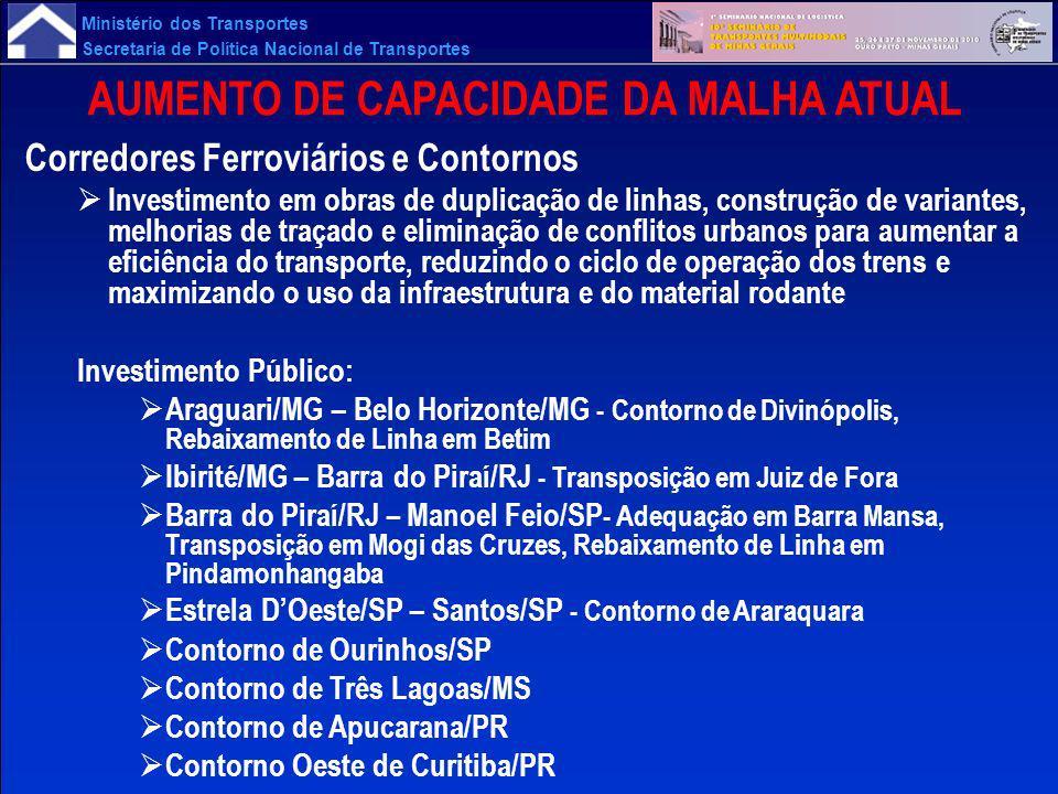 Ministério dos Transportes Secretaria de Política Nacional de Transportes AUMENTO DE CAPACIDADE DA MALHA ATUAL Corredores Ferroviários e Contornos Inv