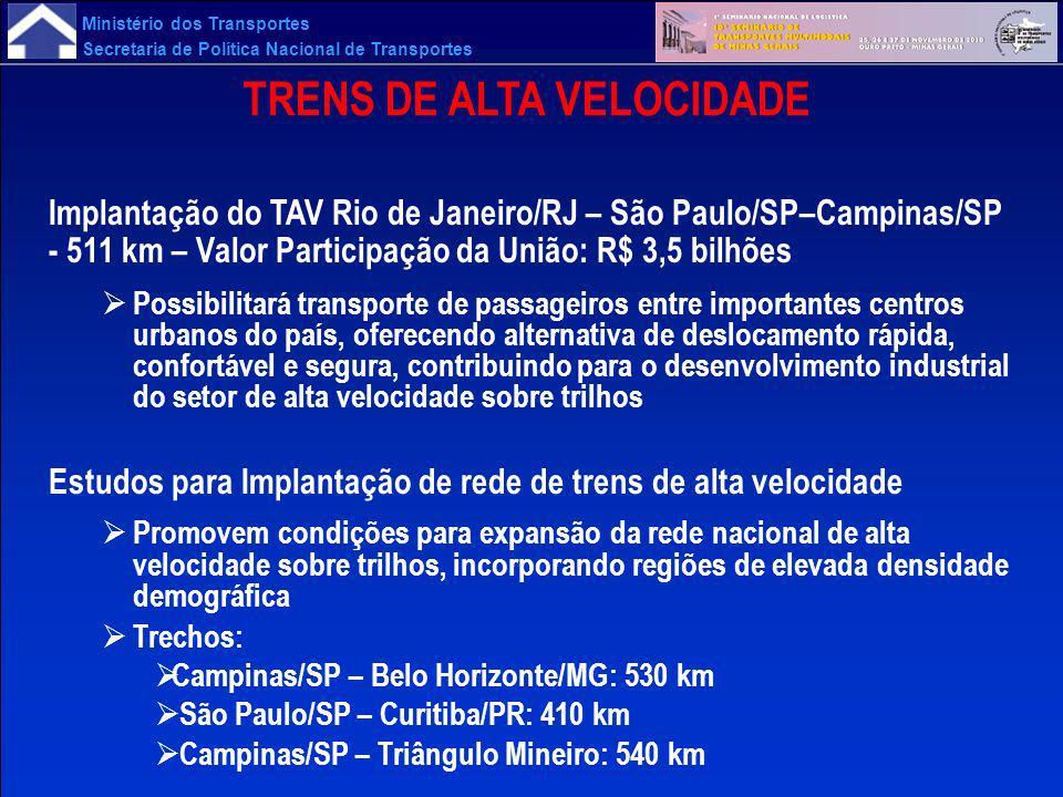 Ministério dos Transportes Secretaria de Política Nacional de Transportes TRENS DE ALTA VELOCIDADE Implantação do TAV Rio de Janeiro/RJ – São Paulo/SP