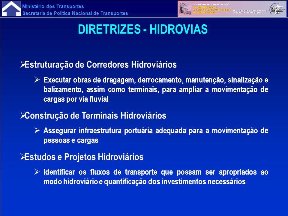 Ministério dos Transportes Secretaria de Política Nacional de Transportes DIRETRIZES - HIDROVIAS Estruturação de Corredores Hidroviários Executar obra