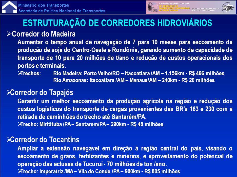 Ministério dos Transportes Secretaria de Política Nacional de Transportes ESTRUTURAÇÃO DE CORREDORES HIDROVIÁRIOS Corredor do Madeira Aumentar o tempo