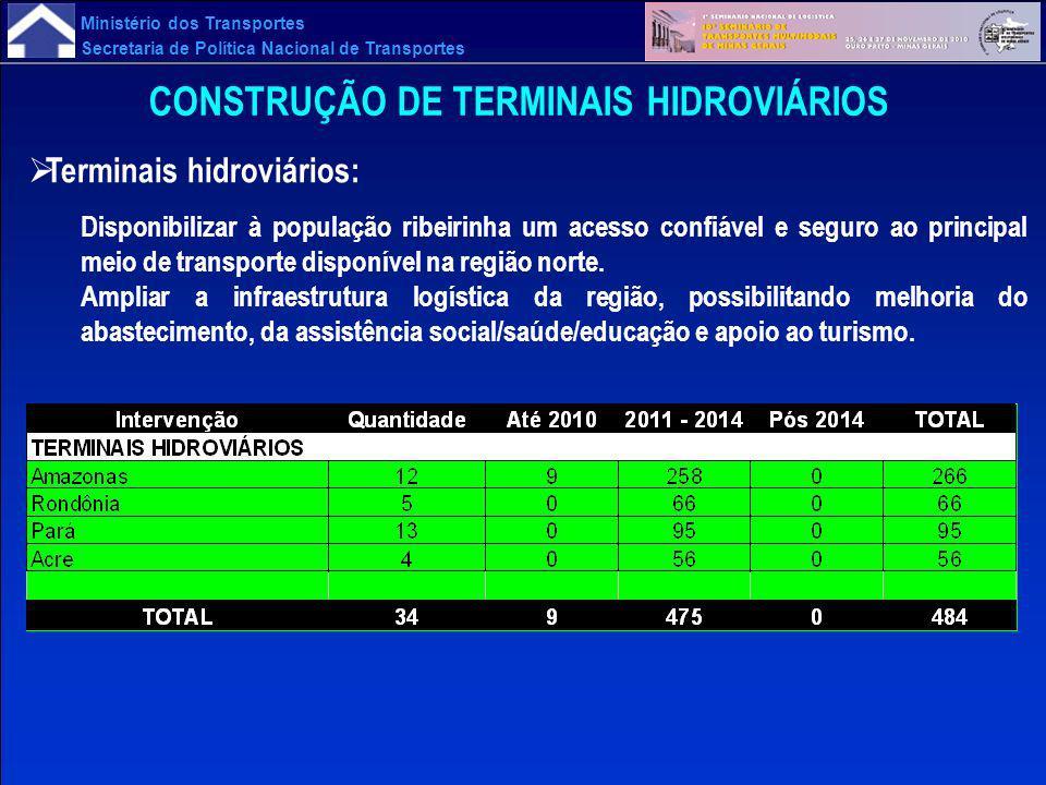 Ministério dos Transportes Secretaria de Política Nacional de Transportes CONSTRUÇÃO DE TERMINAIS HIDROVIÁRIOS Terminais hidroviários: Disponibilizar