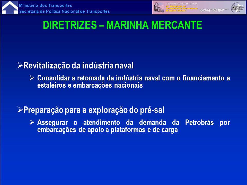 Ministério dos Transportes Secretaria de Política Nacional de Transportes DIRETRIZES – MARINHA MERCANTE Revitalização da indústria naval Consolidar a