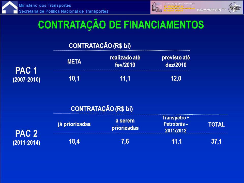 Ministério dos Transportes Secretaria de Política Nacional de Transportes CONTRATAÇÃO DE FINANCIAMENTOS PAC 1 (2007-2010) CONTRATAÇÃO (R$ bi) realizad