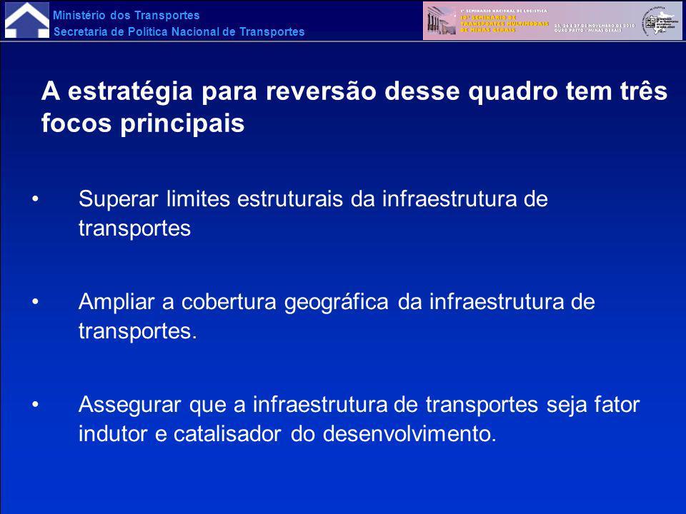 Ministério dos Transportes Secretaria de Política Nacional de Transportes O Comportamento dos Investimentos nos Vetores Logísticos após as reavaliações com os Estados da Federação e a expansão da malha ferroviária