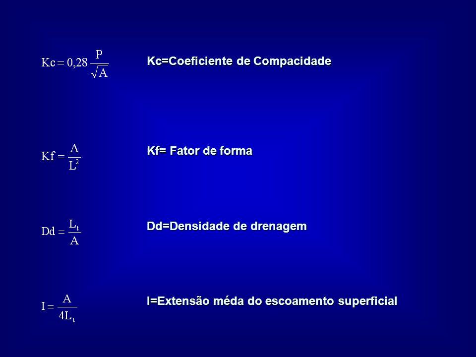 Kc=Coeficiente de Compacidade Kf= Fator de forma Dd=Densidade de drenagem I=Extensão méda do escoamento superficial