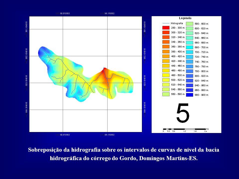 Sobreposição da hidrografia sobre os intervalos de curvas de nível da bacia hidrográfica do córrego do Gordo, Domingos Martins-ES.