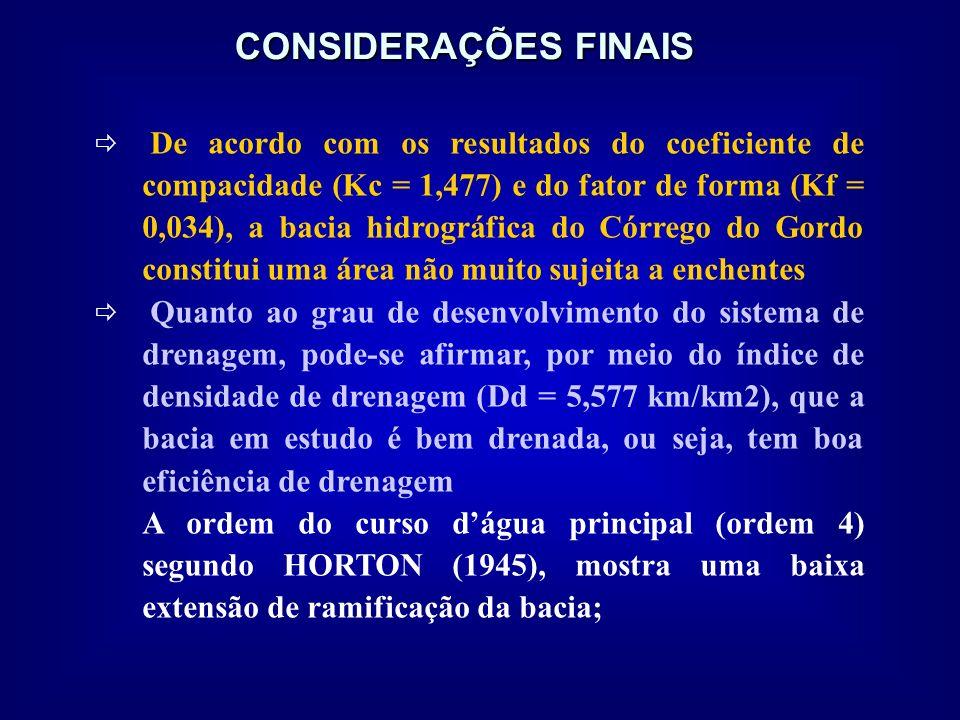CONSIDERAÇÕES FINAIS De acordo com os resultados do coeficiente de compacidade (Kc = 1,477) e do fator de forma (Kf = 0,034), a bacia hidrográfica do