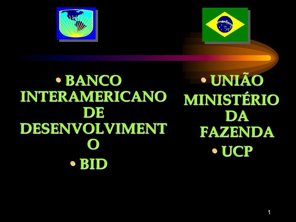 1 BANCO INTERAMERICANO DE DESENVOLVIMENT O BANCO INTERAMERICANO DE DESENVOLVIMENT O BID BID UNIÃO UNIÃO MINISTÉRIO DA FAZENDA UCP UCP