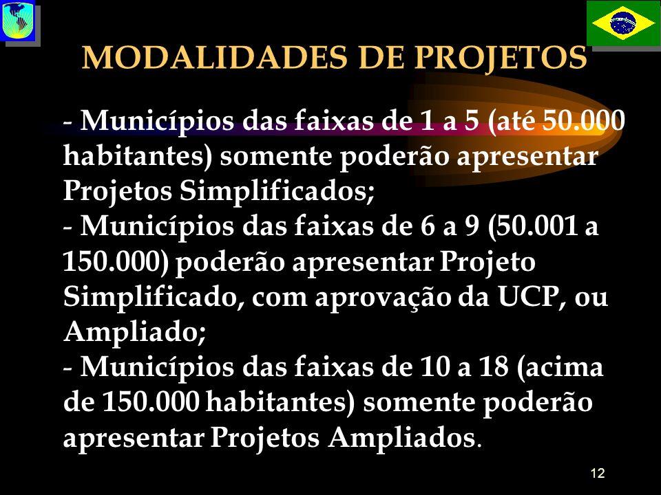 12 - - Municípios das faixas de 1 a 5 (até 50.000 habitantes) somente poderão apresentar Projetos Simplificados; - - Municípios das faixas de 6 a 9 (5
