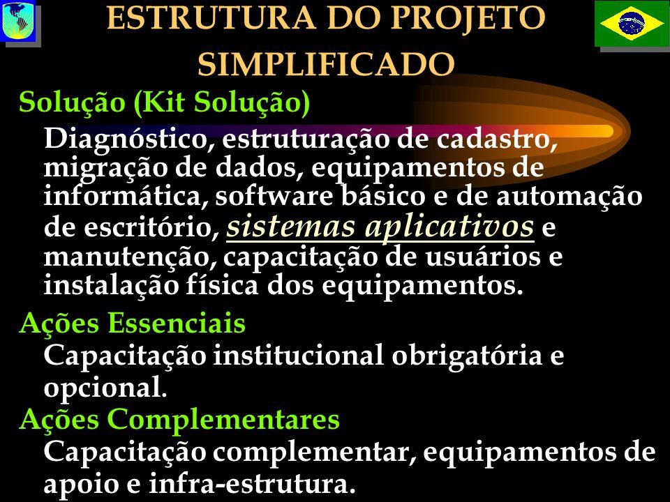 ESTRUTURA DO PROJETO SIMPLIFICADO Solução (Kit Solução) Diagnóstico, estruturação de cadastro, migração de dados, equipamentos de informática, softwar