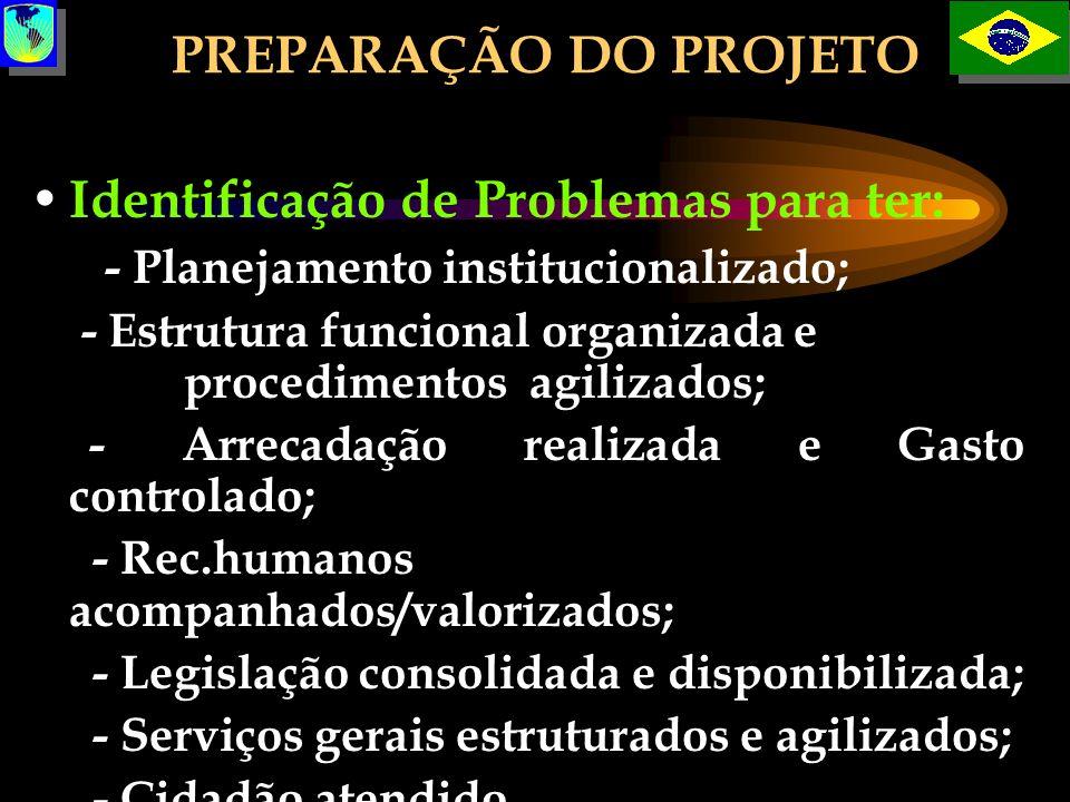 PREPARAÇÃO DO PROJETO Identificação de Problemas para ter: - Planejamento institucionalizado; - Estrutura funcional organizada e procedimentos agiliza