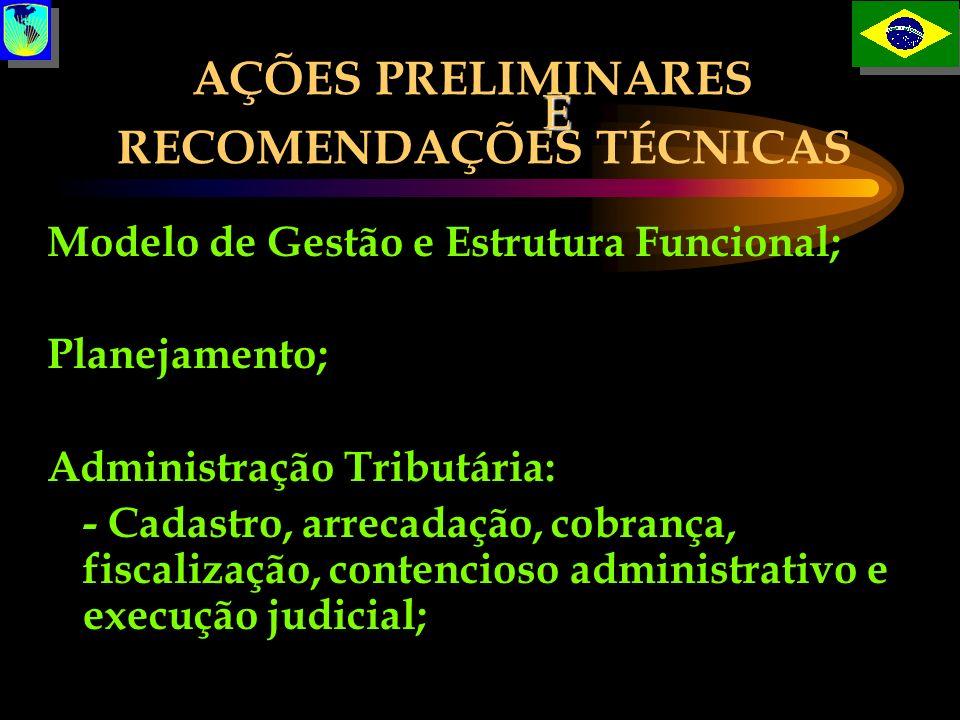 E AÇÕES PRELIMINARES E RECOMENDAÇÕES TÉCNICAS Modelo de Gestão e Estrutura Funcional; Planejamento; Administração Tributária: - Cadastro, arrecadação,