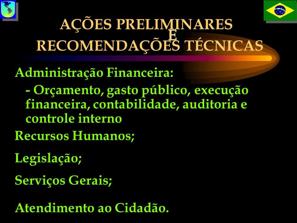 E AÇÕES PRELIMINARES E RECOMENDAÇÕES TÉCNICAS Administração Financeira: - Orçamento, gasto público, execução financeira, contabilidade, auditoria e co