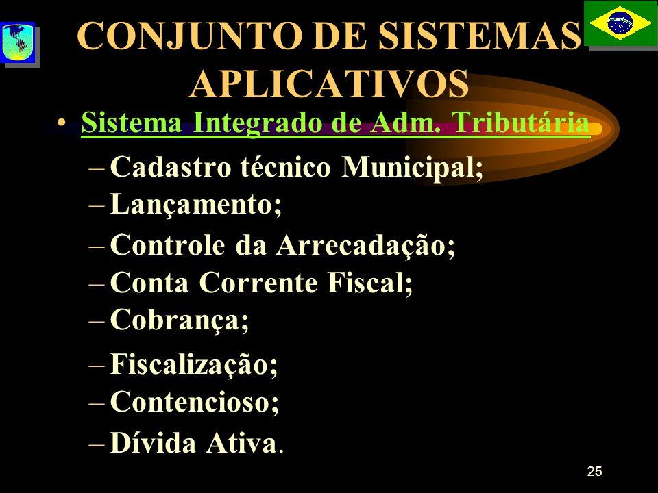 25 CONJUNTO DE SISTEMAS APLICATIVOS Sistema Integrado de Adm. Tributária –Cadastro técnico Municipal; –Lançamento; –Controle da Arrecadação; –Conta Co