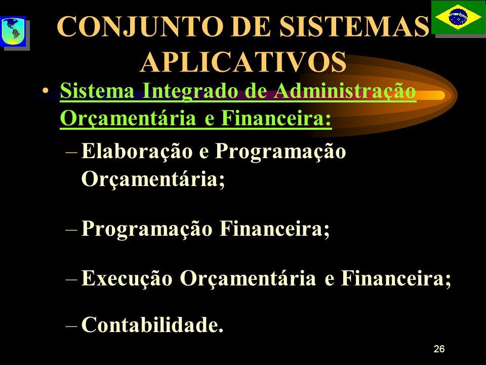 26 CONJUNTO DE SISTEMAS APLICATIVOS Sistema Integrado de Administração Orçamentária e Financeira: –Elaboração e Programação Orçamentária; –Programação