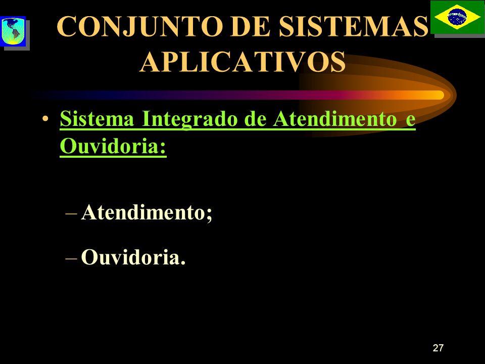 27 CONJUNTO DE SISTEMAS APLICATIVOS Sistema Integrado de Atendimento e Ouvidoria: –Atendimento; –Ouvidoria.